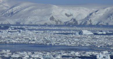 Klima, Klimawandel